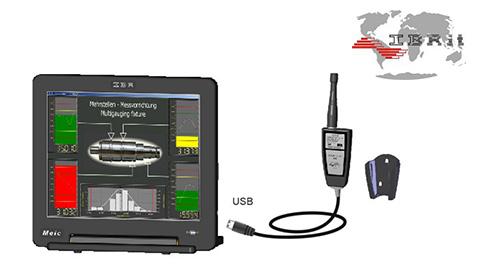 Bezprzewodowa transmisja danych IBR